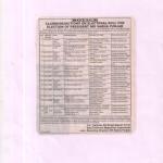 Notice Regarding Objection in Membership (The Tribune)